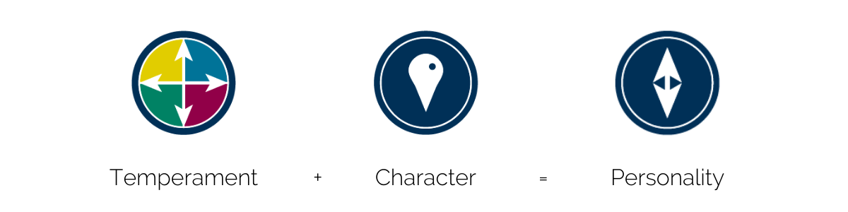 Temperament + Character Illustration Icons (1)